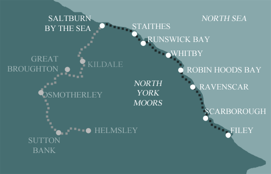 North Yorkshire Coast Path